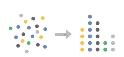 Сегментация аналитика метрики