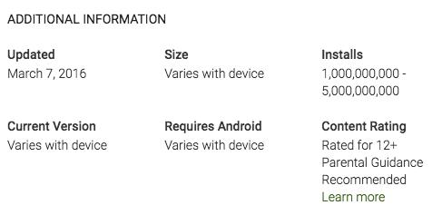 google play информация о скачиваниях мобильного приложения на странице в сторе