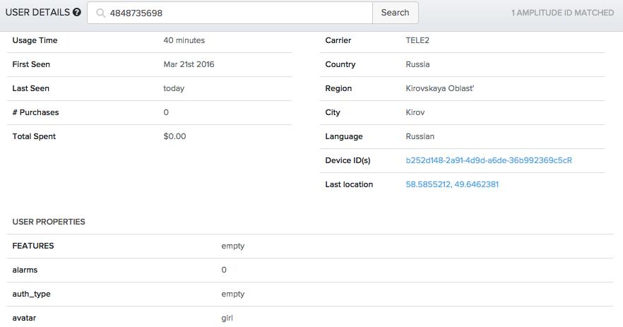 профиль пользователя в системе аналитики мобильных приложений Amplitude