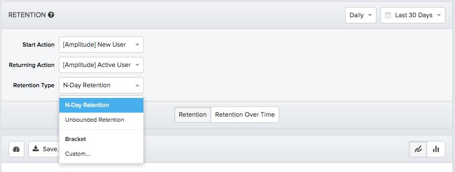 retention отчет в системе аналитики мобильных приложений Amplitude