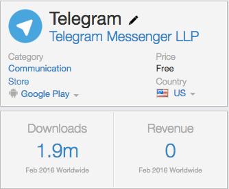 скачивания мобильного приложения Telegram на Android