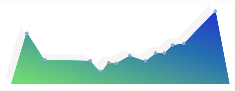 Симулятор Go Practice - управление продуктом на основе аналитики и данных