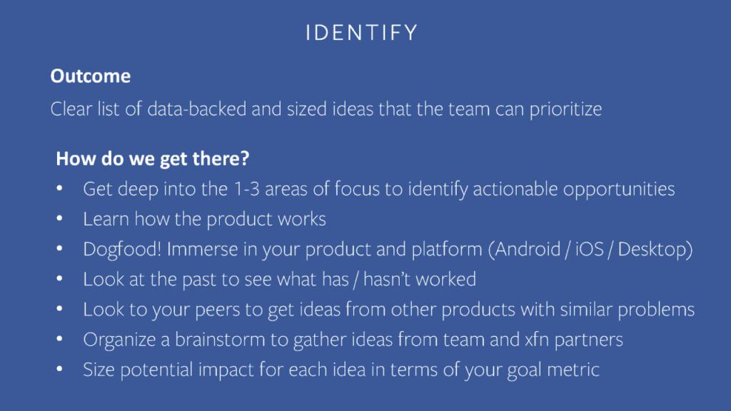 Продуктовый цикл Understand Udentify Execute Facebook