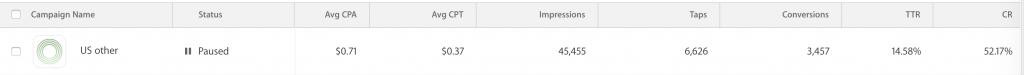 Search Ads после оптимизации воронки привлечения