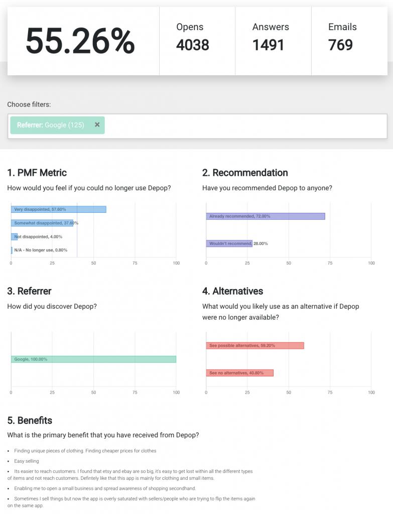 pmfsurvey – инструмент для измерения product/market fit