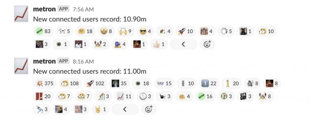 рост активной аудитории Slack