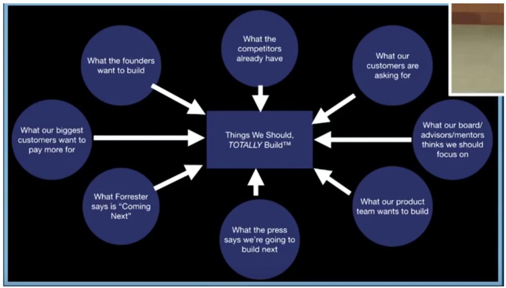 задача приоритизации задач в беклоге или почему нет – главное слово в продуктовой стратегии