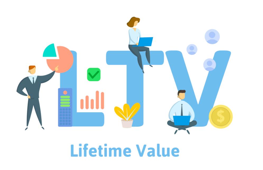 Расчет lifetime value. Как считать LTV